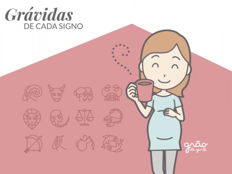 signos